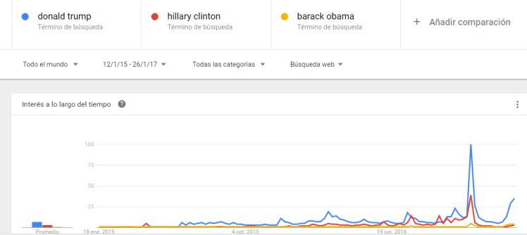 obama-trump-clinton-santytorres